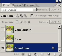 аватар в Фотошоп