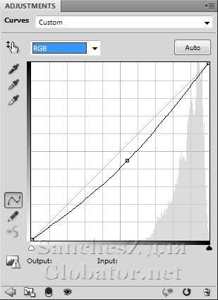 curves кривые